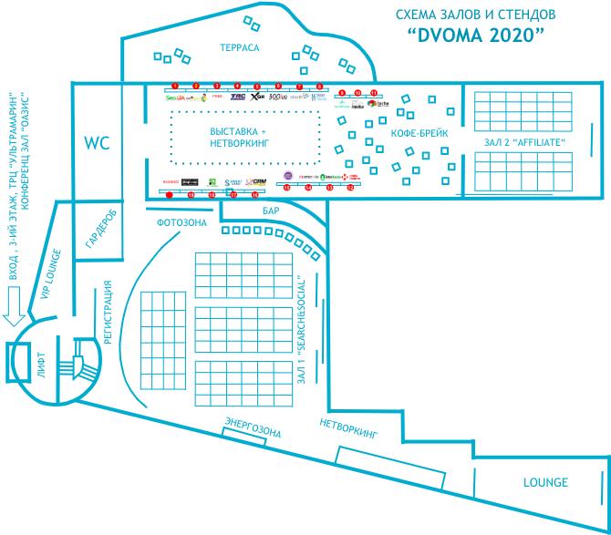 Схема конференции Dvoma 2020